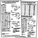 ASTM Standard Reinforcing Bar Card (in-lb)