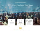 2015 World Population Data Sheet